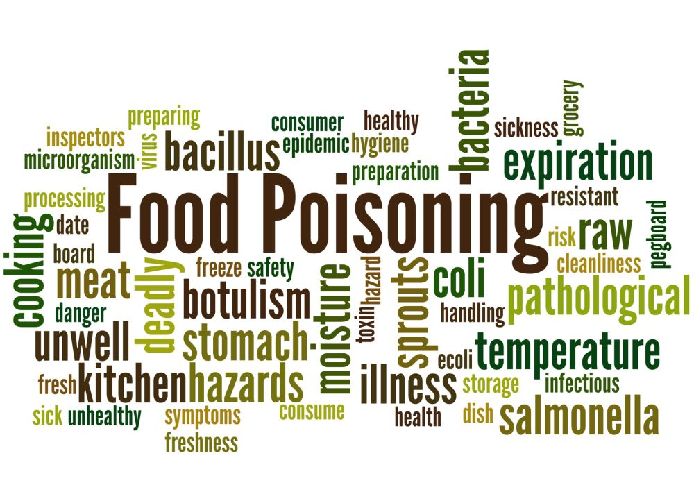 Nontyphoidal Salmonella  Food Poisoning Duration