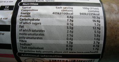 Reading a Nutrition Label: Women's Horlicks